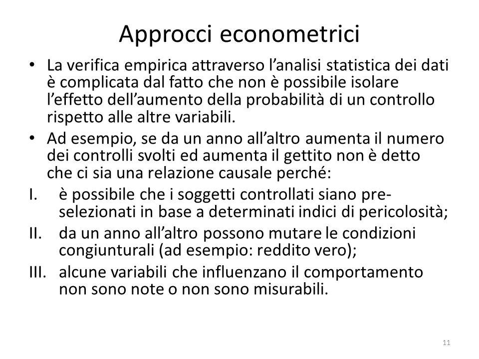 Approcci econometrici La verifica empirica attraverso lanalisi statistica dei dati è complicata dal fatto che non è possibile isolare leffetto dellaumento della probabilità di un controllo rispetto alle altre variabili.