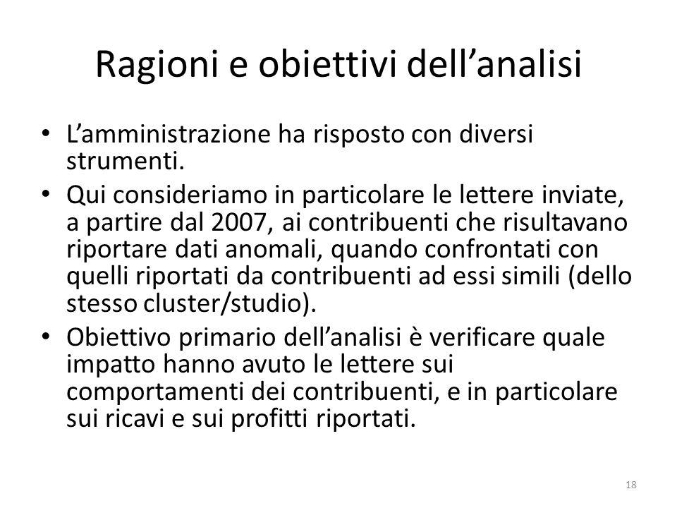 Ragioni e obiettivi dellanalisi Lamministrazione ha risposto con diversi strumenti.