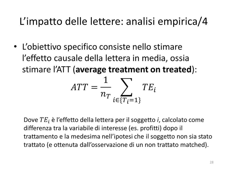 Limpatto delle lettere: analisi empirica/4 28