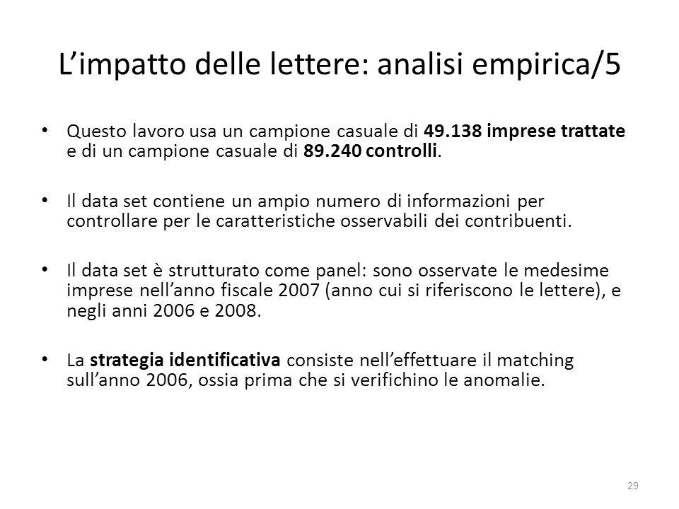 Limpatto delle lettere: analisi empirica/5 Questo lavoro usa un campione casuale di 49.138 imprese trattate e di un campione casuale di 89.240 controlli.