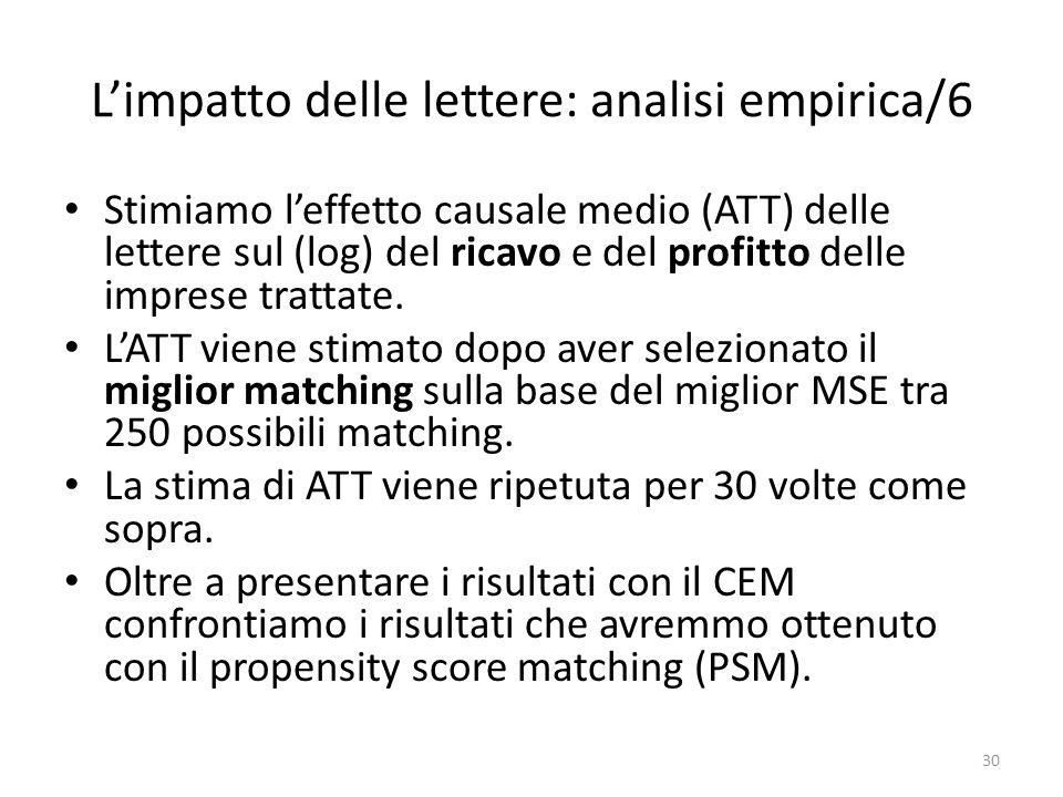 Limpatto delle lettere: analisi empirica/6 Stimiamo leffetto causale medio (ATT) delle lettere sul (log) del ricavo e del profitto delle imprese trattate.