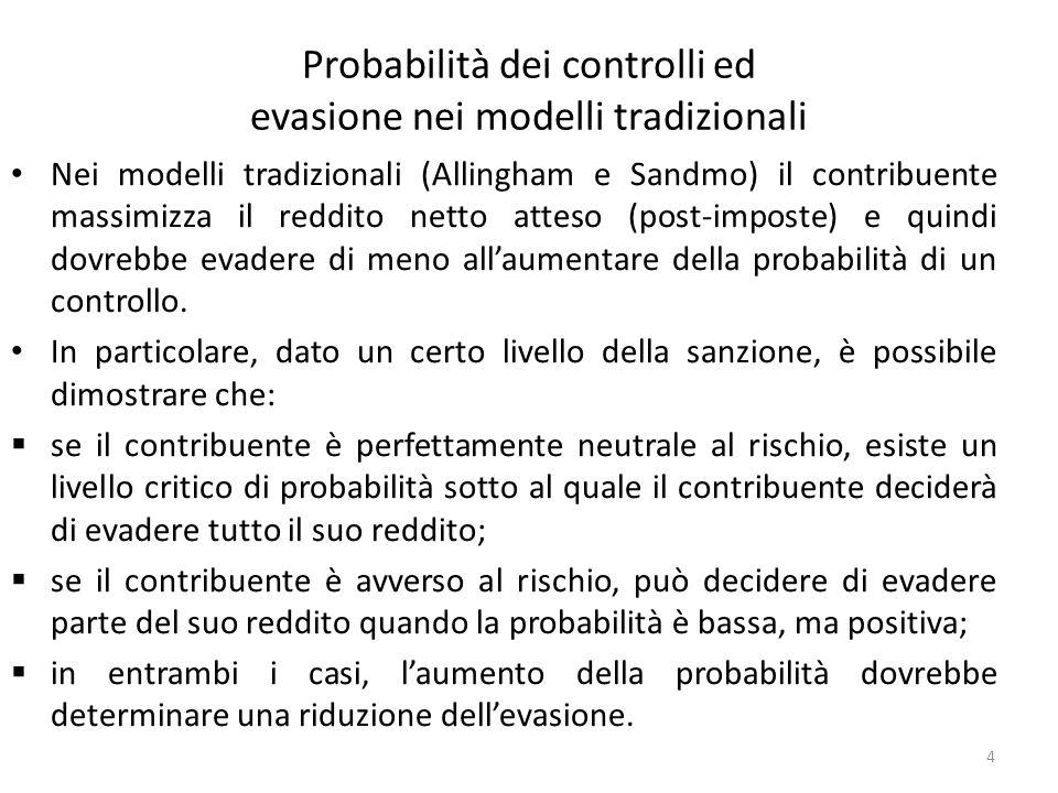 Probabilità dei controlli ed evasione nei modelli tradizionali Nei modelli tradizionali (Allingham e Sandmo) il contribuente massimizza il reddito netto atteso (post-imposte) e quindi dovrebbe evadere di meno allaumentare della probabilità di un controllo.