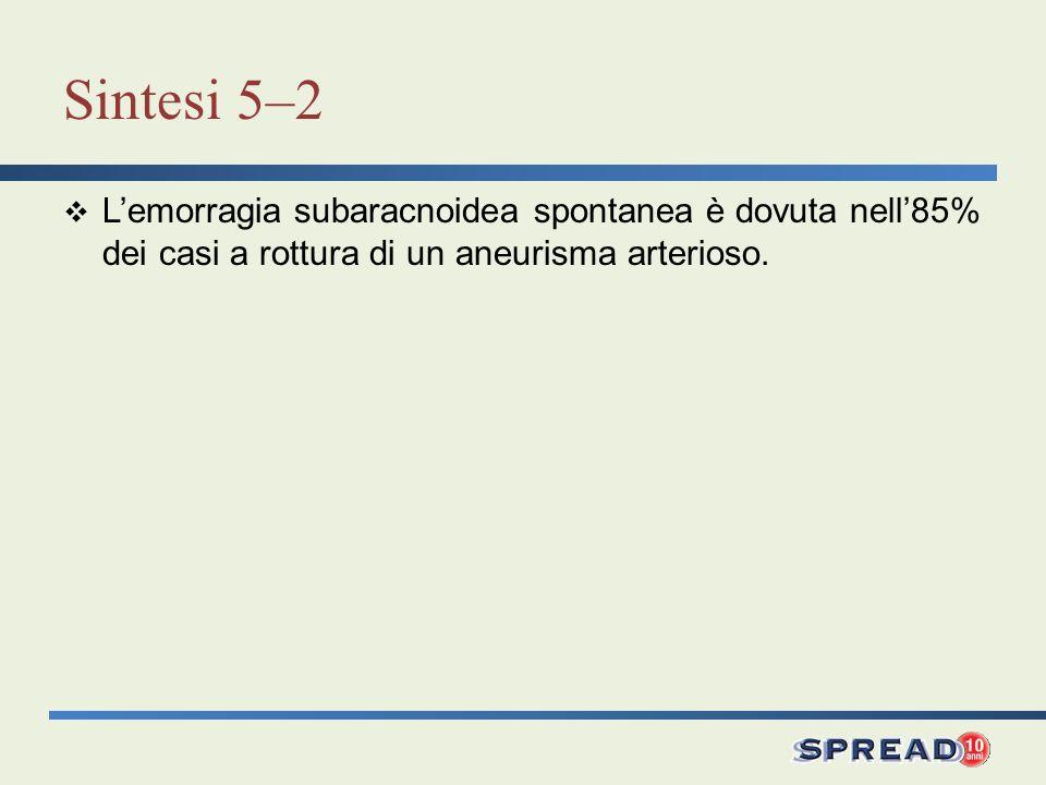 Sintesi 5–2 Lemorragia subaracnoidea spontanea è dovuta nell85% dei casi a rottura di un aneurisma arterioso.