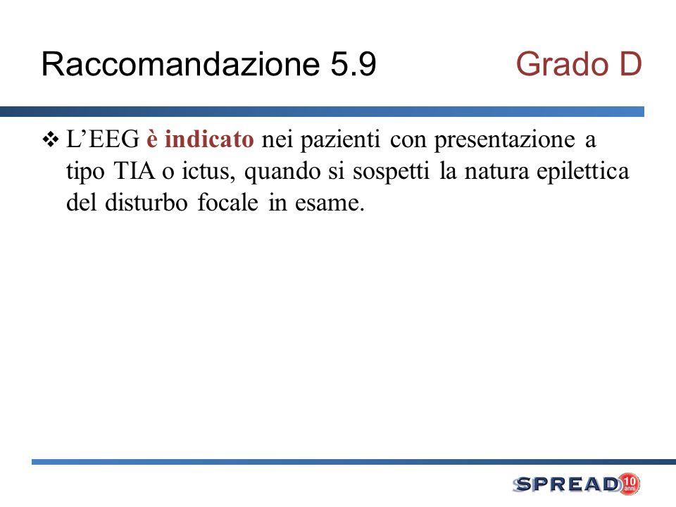 Raccomandazione 5.9Grado D LEEG è indicato nei pazienti con presentazione a tipo TIA o ictus, quando si sospetti la natura epilettica del disturbo foc
