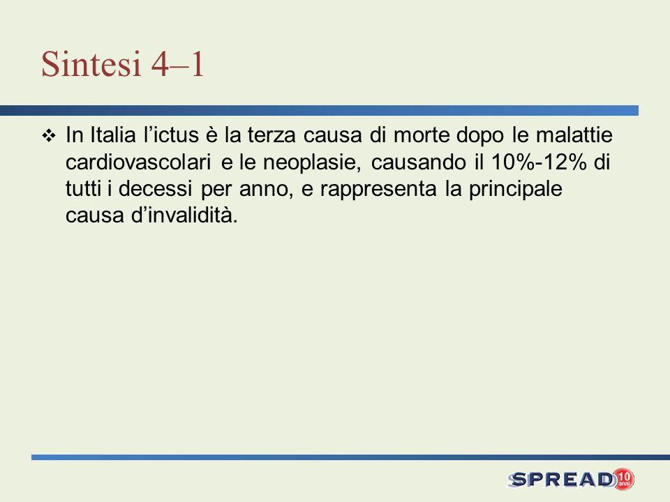 Sintesi 4–2 Il tasso di prevalenza di ictus nella popolazione anziana (età 65-84 anni) italiana è del 6,5%, più alto negli uomini (7,4%) rispetto alle donne (5,9%).
