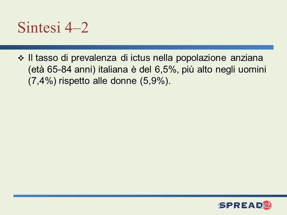 Sintesi 4–3 Lincidenza dellictus aumenta progressivamente con letà raggiungendo il valore massimo negli ultra ottantacinquenni.
