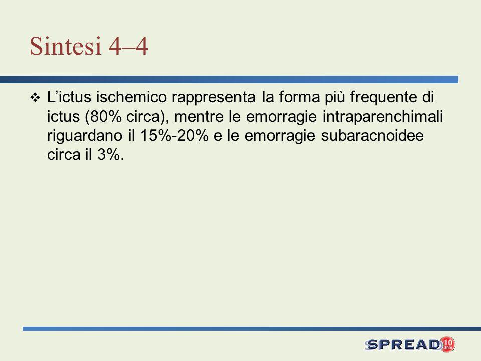Sintesi 4–4 Lictus ischemico rappresenta la forma più frequente di ictus (80% circa), mentre le emorragie intraparenchimali riguardano il 15%-20% e le