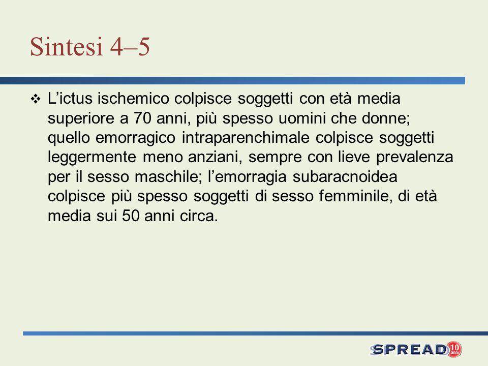 Sintesi 4–5 Lictus ischemico colpisce soggetti con età media superiore a 70 anni, più spesso uomini che donne; quello emorragico intraparenchimale col