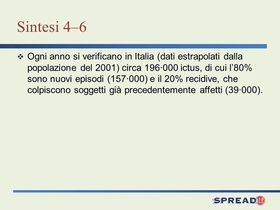 Sintesi 4–6 Ogni anno si verificano in Italia (dati estrapolati dalla popolazione del 2001) circa 196·000 ictus, di cui l80% sono nuovi episodi (157·0