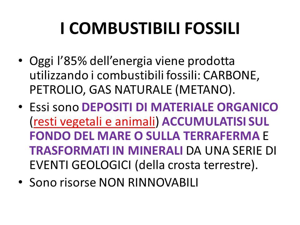 I COMBUSTIBILI FOSSILI Oggi l85% dellenergia viene prodotta utilizzando i combustibili fossili: CARBONE, PETROLIO, GAS NATURALE (METANO). Essi sono DE
