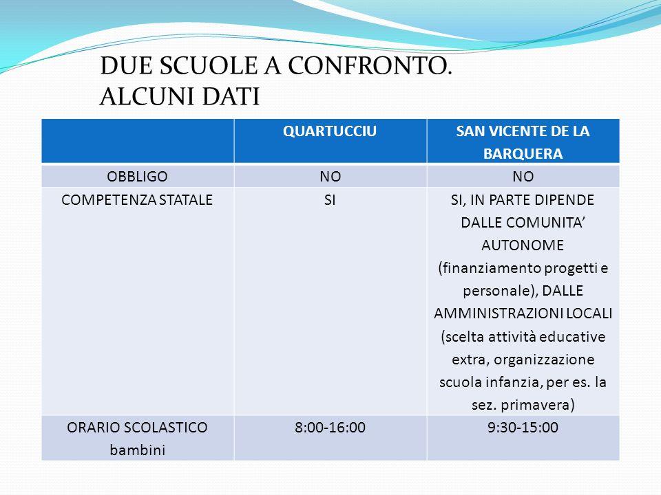 QUARTUCCIU SAN VICENTE DE LA BARQUERA OBBLIGONO COMPETENZA STATALESI SI, IN PARTE DIPENDE DALLE COMUNITA AUTONOME (finanziamento progetti e personale)