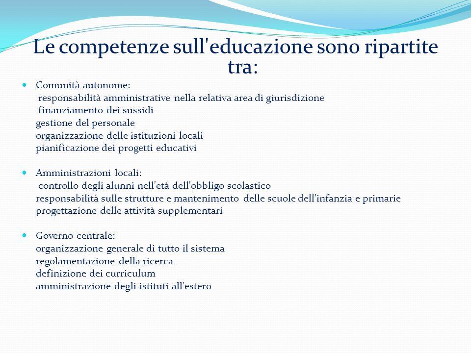 Le competenze sull'educazione sono ripartite tra: Comunità autonome: responsabilità amministrative nella relativa area di giurisdizione finanziamento