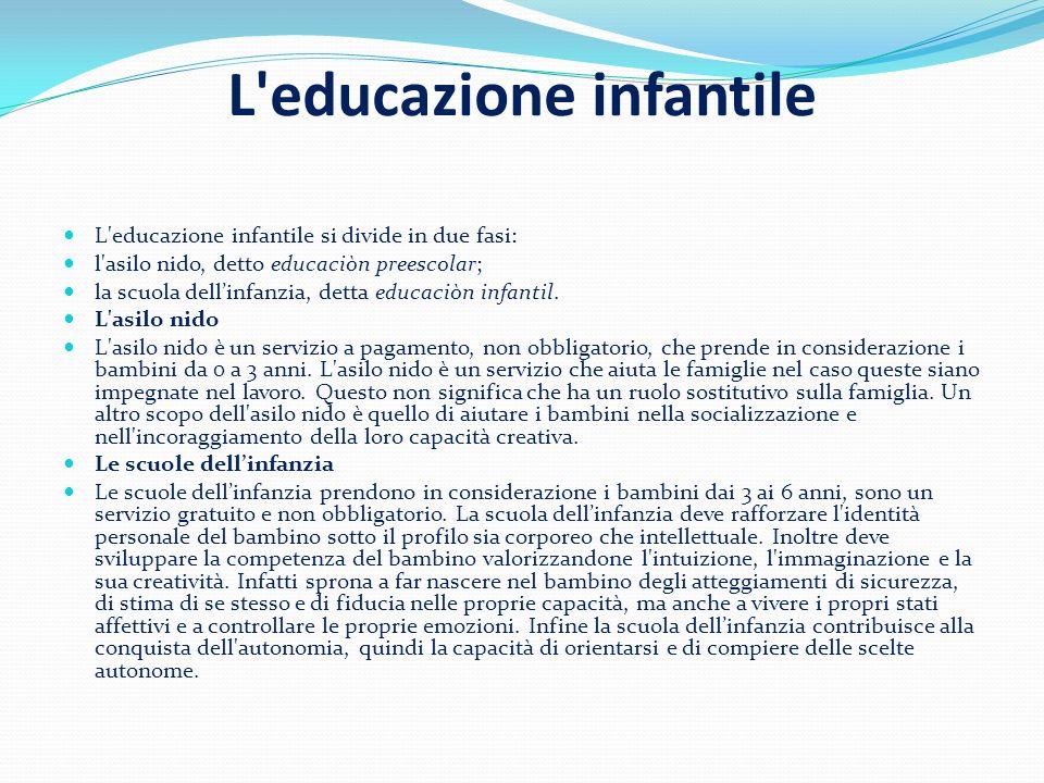 L educazione infantile L educazione infantile si divide in due fasi: l asilo nido, detto educaciòn preescolar; la scuola dellinfanzia, detta educaciòn infantil.