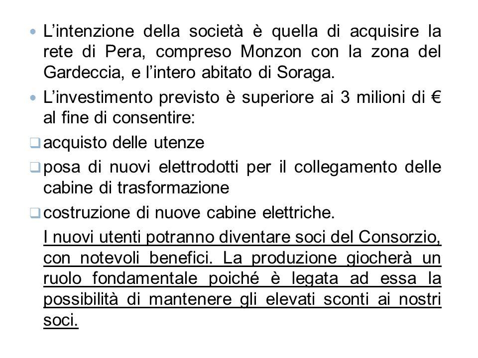 Lintenzione della società è quella di acquisire la rete di Pera, compreso Monzon con la zona del Gardeccia, e lintero abitato di Soraga. Linvestimento