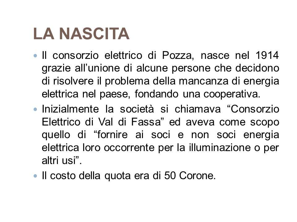 LA NASCITA Il consorzio elettrico di Pozza, nasce nel 1914 grazie allunione di alcune persone che decidono di risolvere il problema della mancanza di