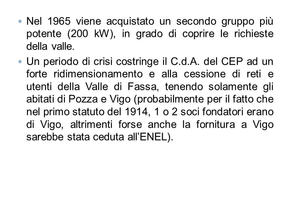 Nel 1965 viene acquistato un secondo gruppo più potente (200 kW), in grado di coprire le richieste della valle. Un periodo di crisi costringe il C.d.A