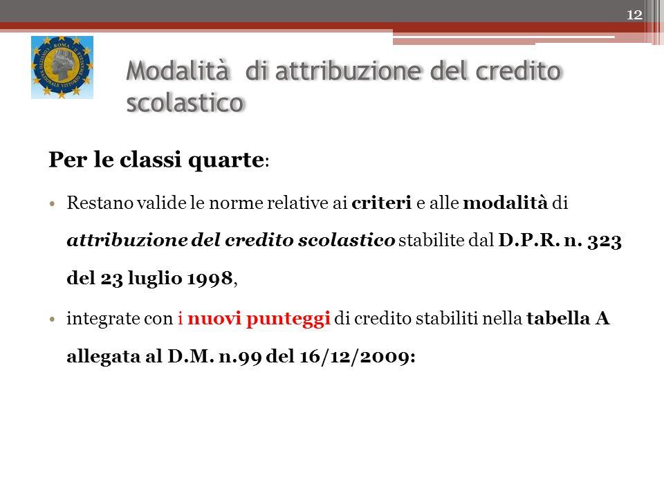 Modalità di attribuzione del credito scolastico Per le classi quarte : Restano valide le norme relative ai criteri e alle modalità di attribuzione del credito scolastico stabilite dal D.P.R.