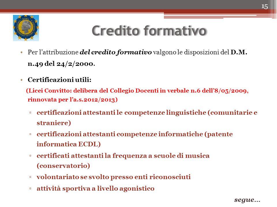 Credito formativo Per lattribuzione del credito formativo valgono le disposizioni del D.M.
