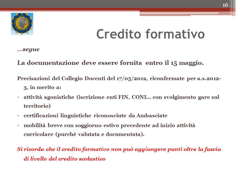 Credito formativo …segue La documentazione deve essere fornita entro il 15 maggio.