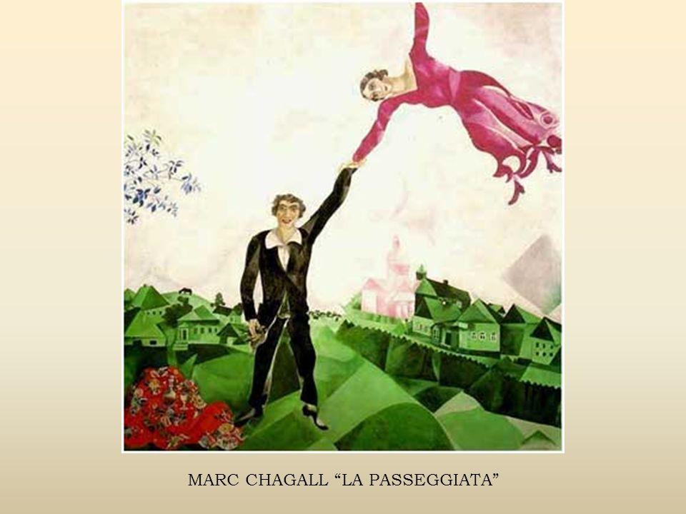 LETTURA DELLOPERA: La Passeggiata raffigura Marc Chagall e Bella, moglie e amore della sua vita, che si tengono per mano.