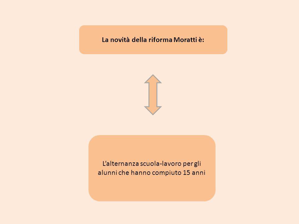 La novità della riforma Moratti è: Lalternanza scuola-lavoro per gli alunni che hanno compiuto 15 anni