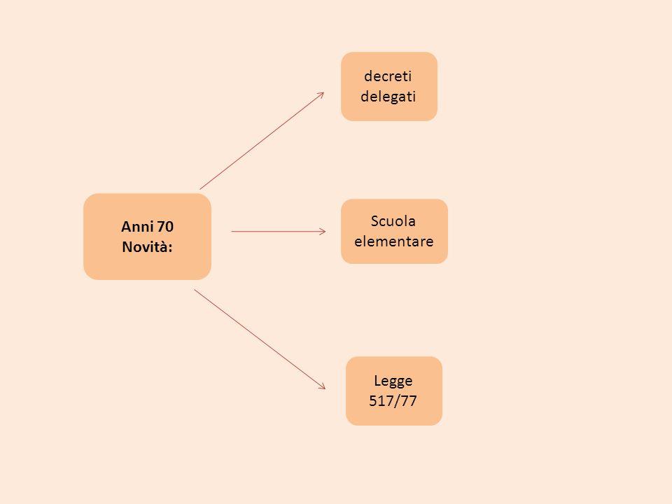 decreti delegati Legge 517/77 Scuola elementare Anni 70 Novità: