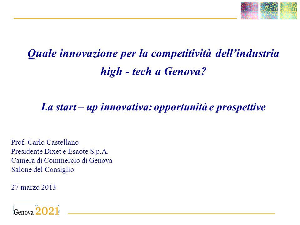 _______________________________________ Quale innovazione per la competitività dellindustria high - tech a Genova? La start – up innovativa: opportuni