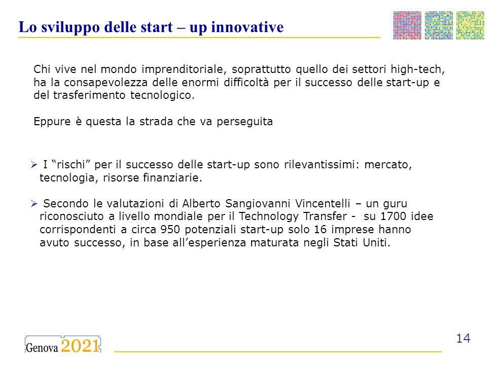 __________________________________________ Lo sviluppo delle start – up innovative ______________________________________ 14 Chi vive nel mondo imprenditoriale, soprattutto quello dei settori high-tech, ha la consapevolezza delle enormi difficoltà per il successo delle start-up e del trasferimento tecnologico.