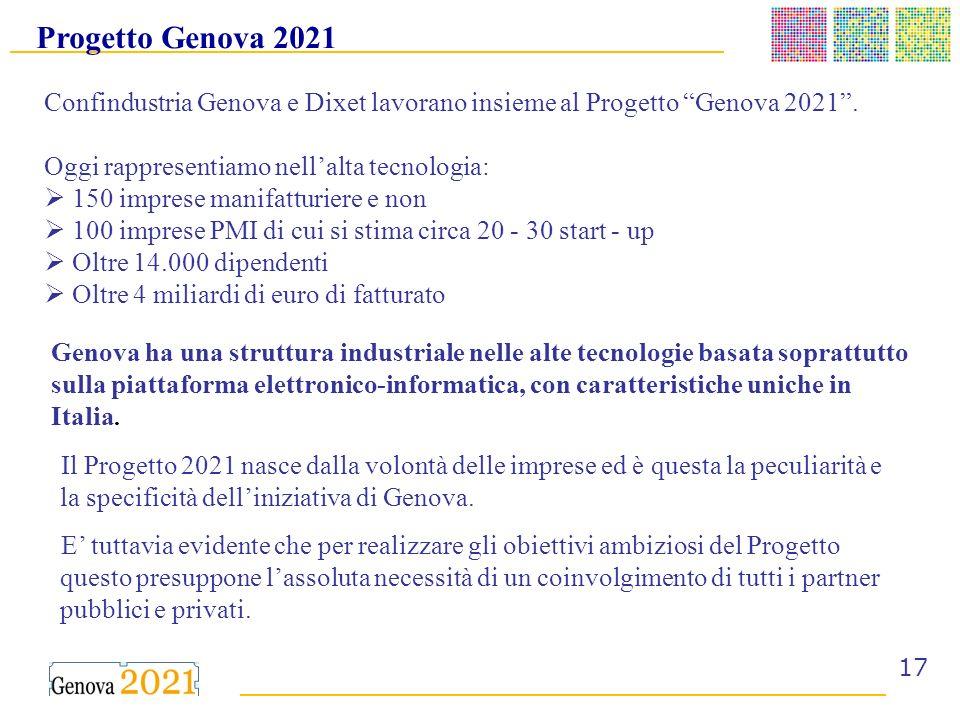 ______________________________________ _ __________________________________________ 17 Progetto Genova 2021 Confindustria Genova e Dixet lavorano insi