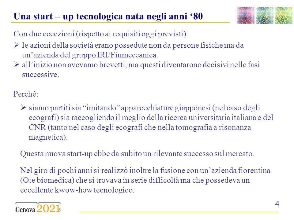 __________________________________________ ______________________________________ 4 Una start – up tecnologica nata negli anni 80 Con due eccezioni (r