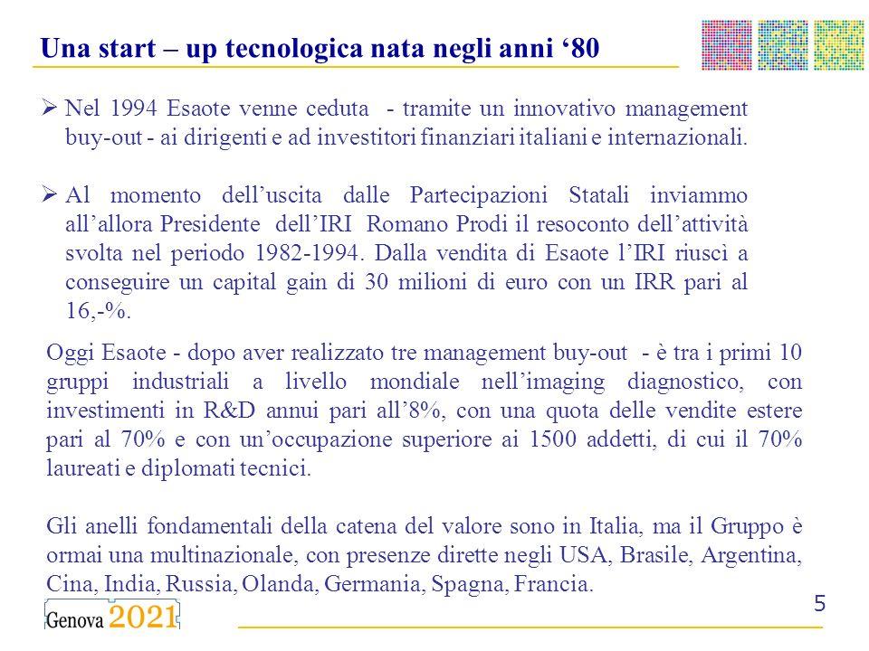__________________________________________ ______________________________________ 5 Una start – up tecnologica nata negli anni 80 Nel 1994 Esaote venne ceduta - tramite un innovativo management buy-out - ai dirigenti e ad investitori finanziari italiani e internazionali.