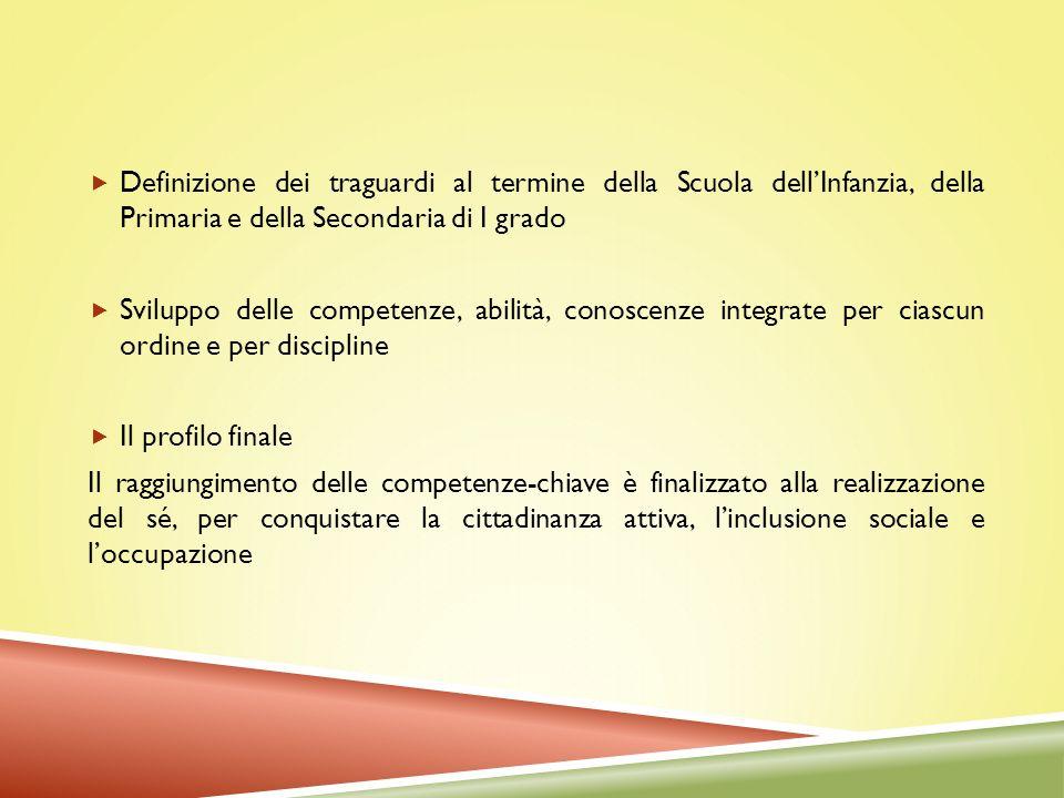 Definizione dei traguardi al termine della Scuola dellInfanzia, della Primaria e della Secondaria di I grado Sviluppo delle competenze, abilità, conos