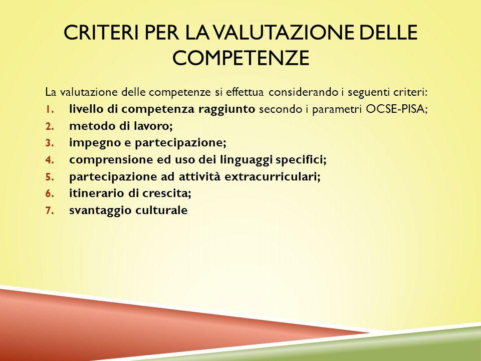 CRITERI PER LA VALUTAZIONE DELLE COMPETENZE La valutazione delle competenze si effettua considerando i seguenti criteri: 1. livello di competenza ragg