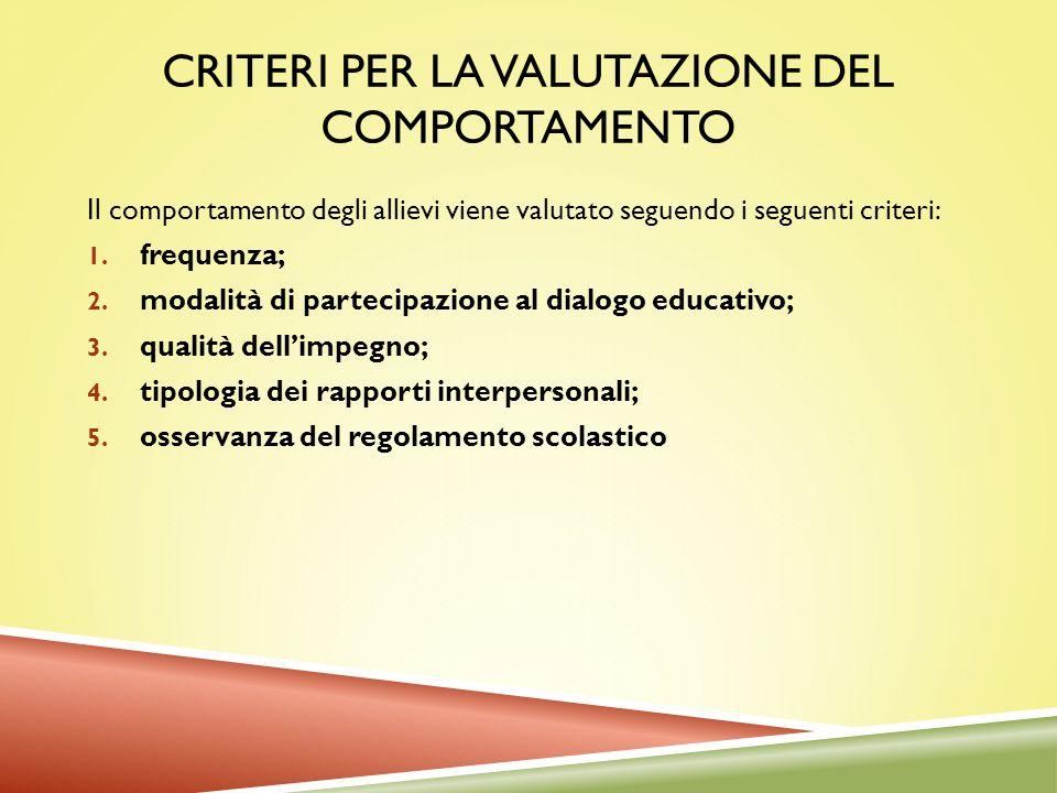 CRITERI PER LA VALUTAZIONE DEL COMPORTAMENTO Il comportamento degli allievi viene valutato seguendo i seguenti criteri: 1. frequenza; 2. modalità di p