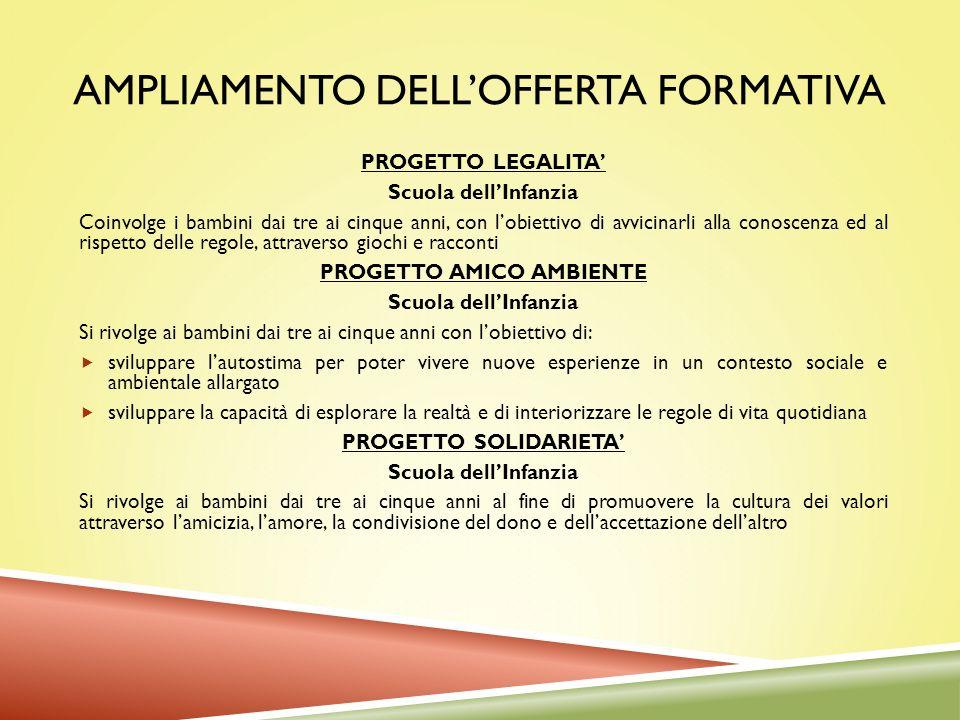 AMPLIAMENTO DELLOFFERTA FORMATIVA PROGETTO LEGALITA Scuola dellInfanzia Coinvolge i bambini dai tre ai cinque anni, con lobiettivo di avvicinarli alla