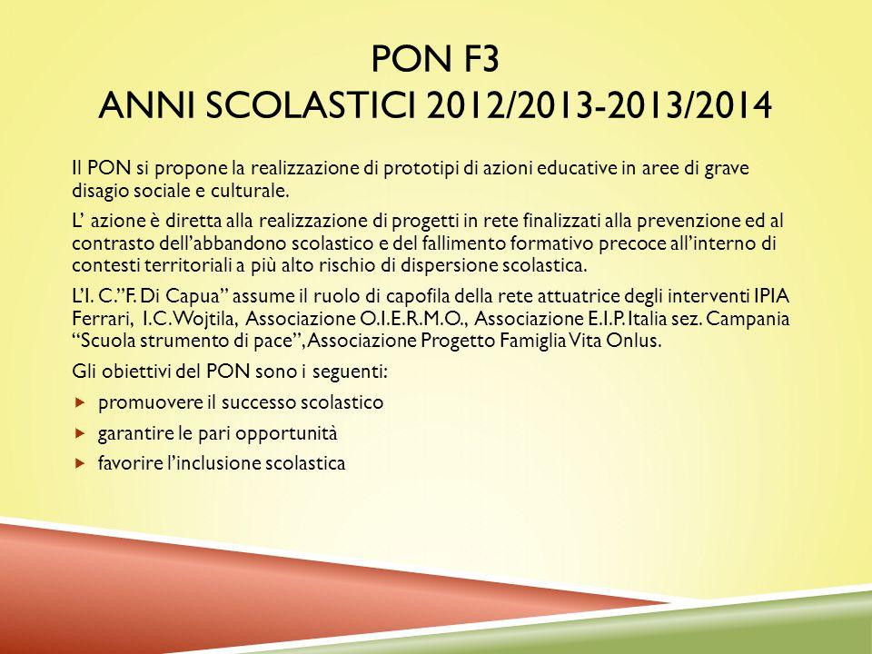 PON F3 ANNI SCOLASTICI 2012/2013-2013/2014 Il PON si propone la realizzazione di prototipi di azioni educative in aree di grave disagio sociale e cult