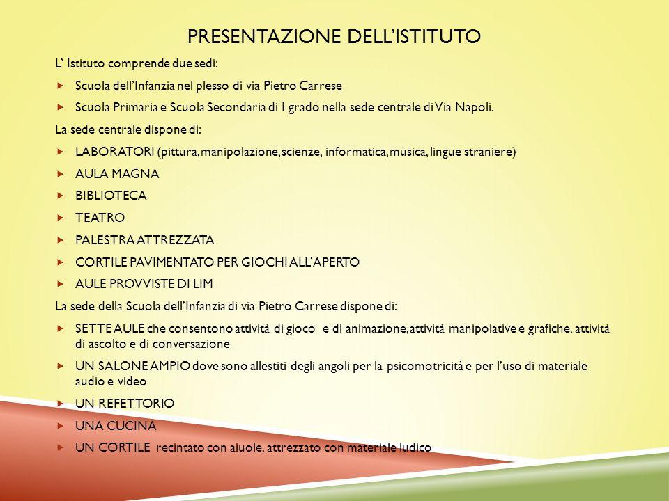 ORGANIZZAZIONE ORARIA SCUOLA DELLINFANZIA La Scuola dellInfanzia F.