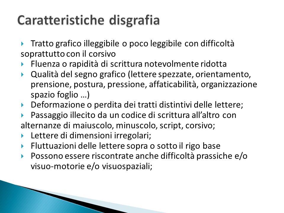 Si intende per disgrafia un disturbo specifico di scrittura che si manifesta in difficoltà nella realizzazione, riguardo laspetto motorio dello scrive