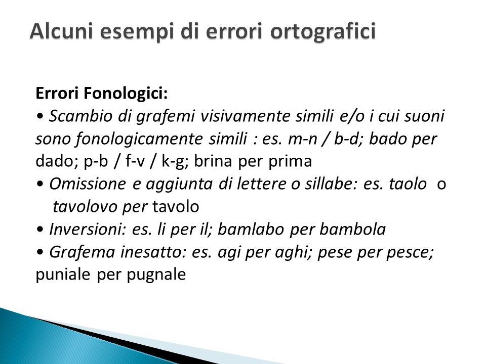 Errori Fonologici: Scambio di grafemi visivamente simili e/o i cui suoni sono fonologicamente simili : es.