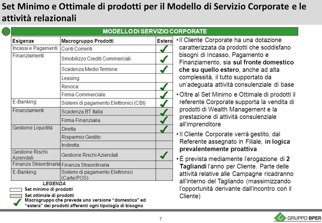 7 Set Minimo e Ottimale di prodotti per il Modello di Servizio Corporate e le attività relazionali EsigenzeMacrogruppo ProdottiEstero Incassi e Pagamenti Conti Correnti Finanziamenti Smobilizzo Crediti Commerciali Scadenza Medio Termine Leasing Revoca Firma Commerciale E-Banking Sistemi di pagamento Elettronici (CBI) Finanziamenti Scadenza BT Italia Firma Finanziaria Gestione Liquidità Diretta Risparmio Gestito Indiretta Gestione Rischi Aziendali Finanza Straordinaria E-Banking Sistemi di pagamento Elettronici (Carte/POS) Il Cliente Corporate ha una dotazione caratterizzata da prodotti che soddisfano bisogni di Incasso, Pagamento e Finanziamento, sia sul fronte domestico che su quello estero, anche ad alta complessità, il tutto supportato da unadeguata attività consulenziale di base Oltre al Set Minimo e Ottimale di prodotti il referente Corporate supporta la vendita di prodotti di Wealth Management e la prestazione di attività consulenziale allimprenditore Il Cliente Corporate verrà gestito, dal Referente assegnato in Filiale, in logica prevalentemente proattiva È prevista mediamente lerogazione di 2 Tagliandi lanno per Cliente.