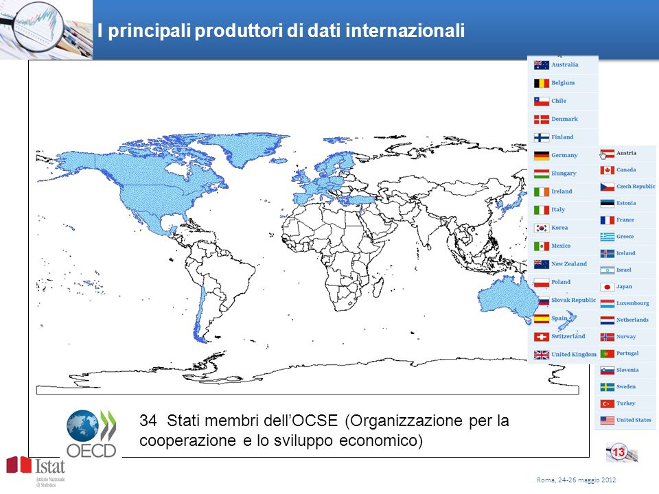 I principali produttori di dati internazionali Roma, 24-26 maggio 2012 13 34 Stati membri dellOCSE (Organizzazione per la cooperazione e lo sviluppo economico)