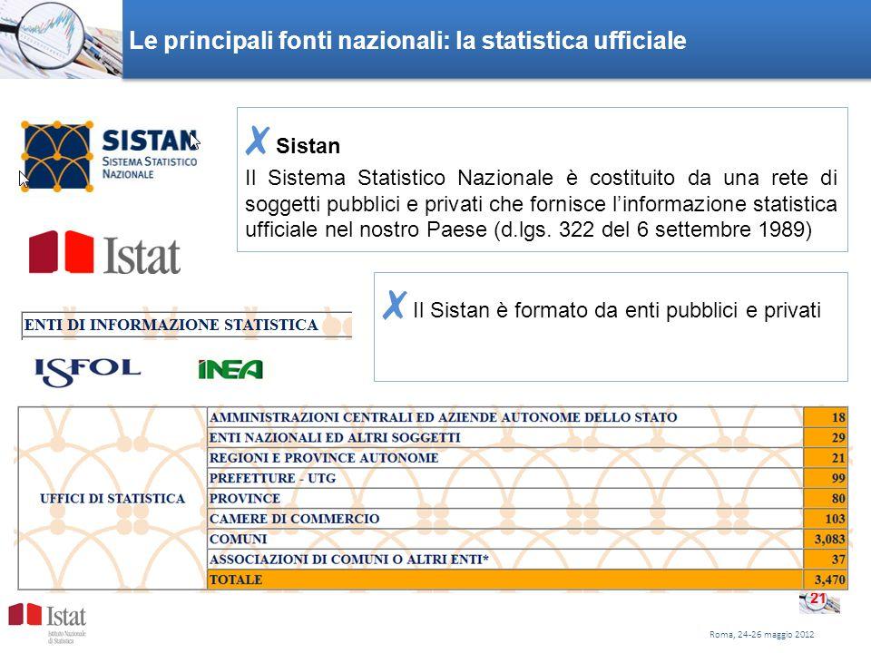 Le principali fonti nazionali: la statistica ufficiale Roma, 24-26 maggio 2012 21 Sistan Il Sistema Statistico Nazionale è costituito da una rete di soggetti pubblici e privati che fornisce linformazione statistica ufficiale nel nostro Paese (d.lgs.