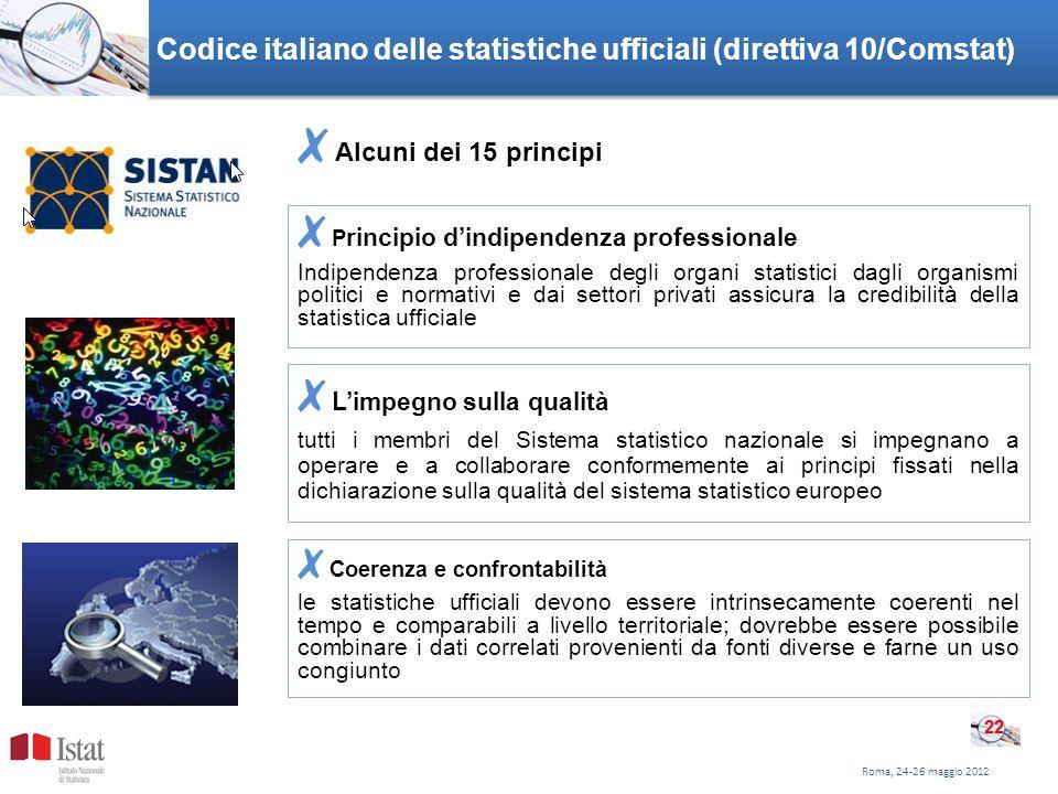 Codice italiano delle statistiche ufficiali (direttiva 10/Comstat) Roma, 24-26 maggio 2012 22 Alcuni dei 15 principi P rincipio dindipendenza professi