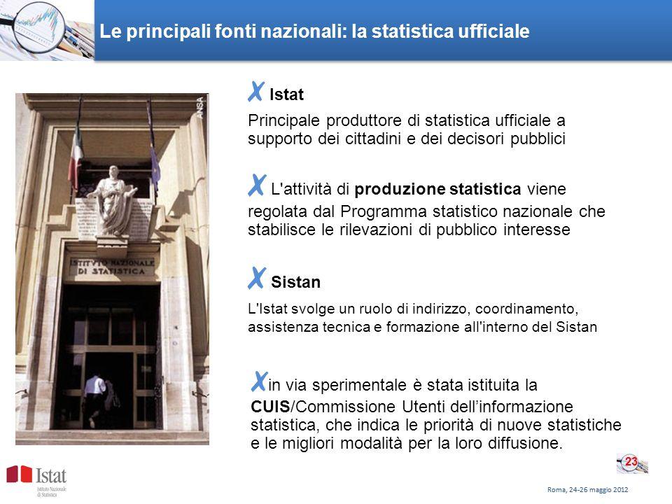 Roma, 24-26 maggio 2012 Le principali fonti nazionali: la statistica ufficiale Roma, 24-26 maggio 2012 23 Istat Principale produttore di statistica uf