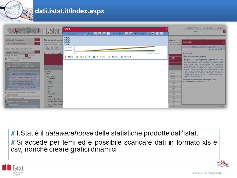 dati.istat.it/Index.aspx I.Stat è il datawarehouse delle statistiche prodotte dallIstat. Si accede per temi ed è possibile scaricare dati in formato x