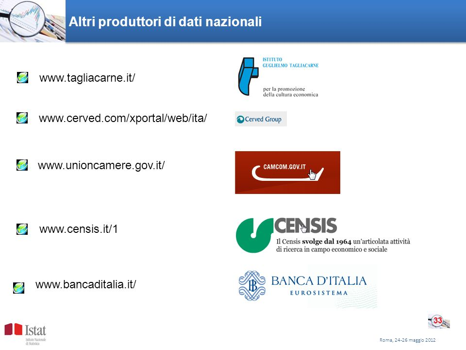 Altri produttori di dati nazionali Roma, 24-26 maggio 2012 33 www.unioncamere.gov.it/ www.censis.it/1 www.bancaditalia.it/ www.cerved.com/xportal/web/