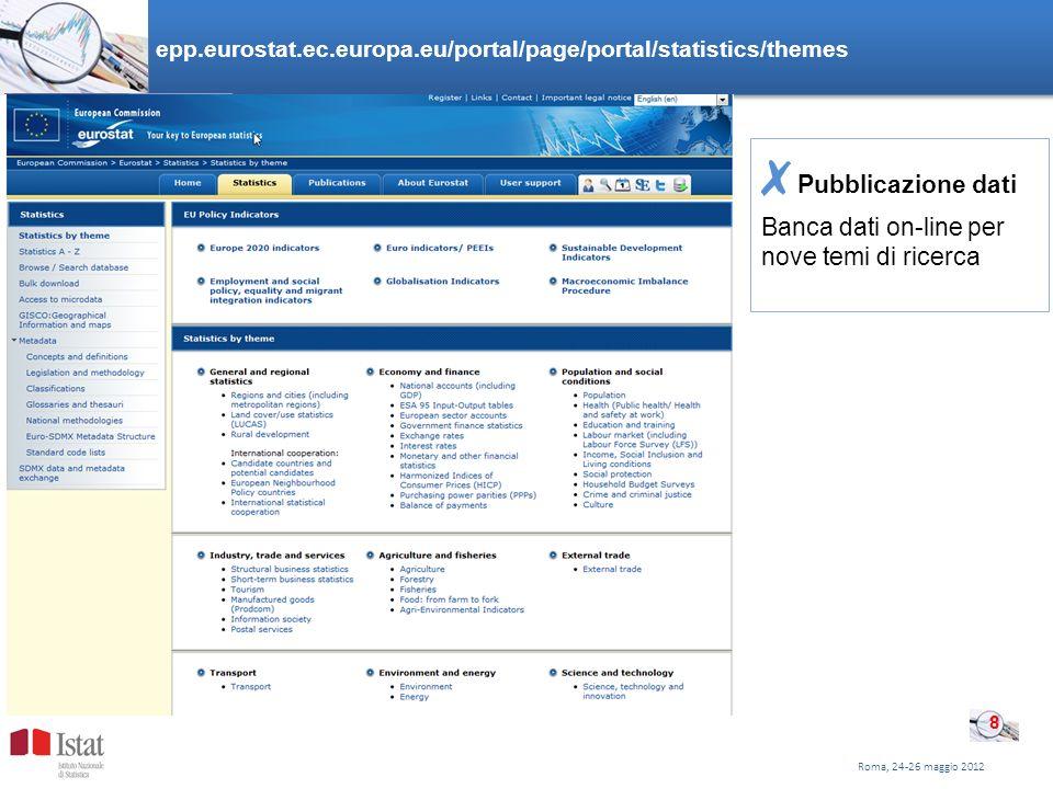 www3.istat.it/dati/catalogo/20061102_00/ Atlante statistico dei comuni Sistema informativo gratuito contenente una grande quantità di dati.