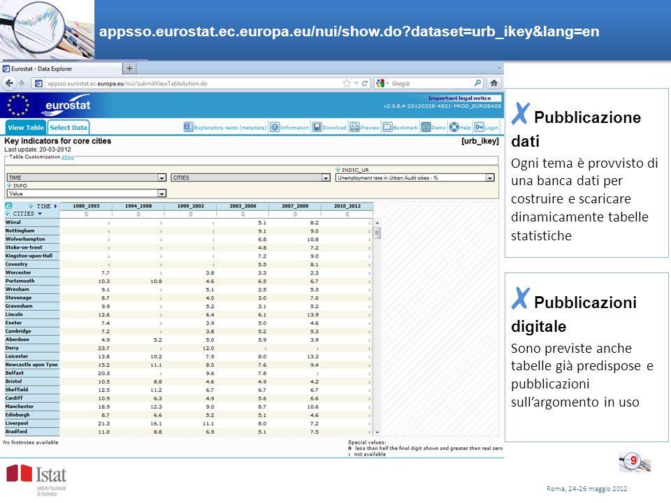 appsso.eurostat.ec.europa.eu/nui/show.do?dataset=urb_ikey&lang=en Roma, 24-26 maggio 2012 Pubblicazione dati Ogni tema è provvisto di una banca dati p