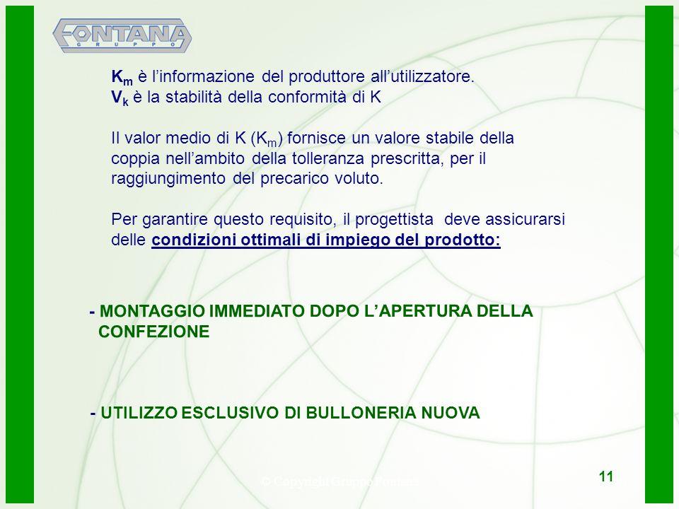 © Copyright Gruppo Fontana12 11 K m è linformazione del produttore allutilizzatore. V k è la stabilità della conformità di K Il valor medio di K (K m