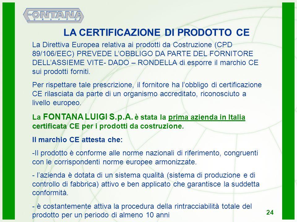 © Copyright Gruppo Fontana24 LA CERTIFICAZIONE DI PRODOTTO CE La Direttiva Europea relativa ai prodotti da Costruzione (CPD 89/106/EEC) PREVEDE LOBBLIGO DA PARTE DEL FORNITORE DELLASSIEME VITE- DADO – RONDELLA di esporre il marchio CE sui prodotti forniti.